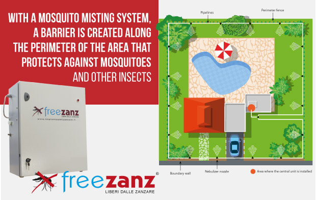 Automatic Mosquito Misting Systems for garden and yard
